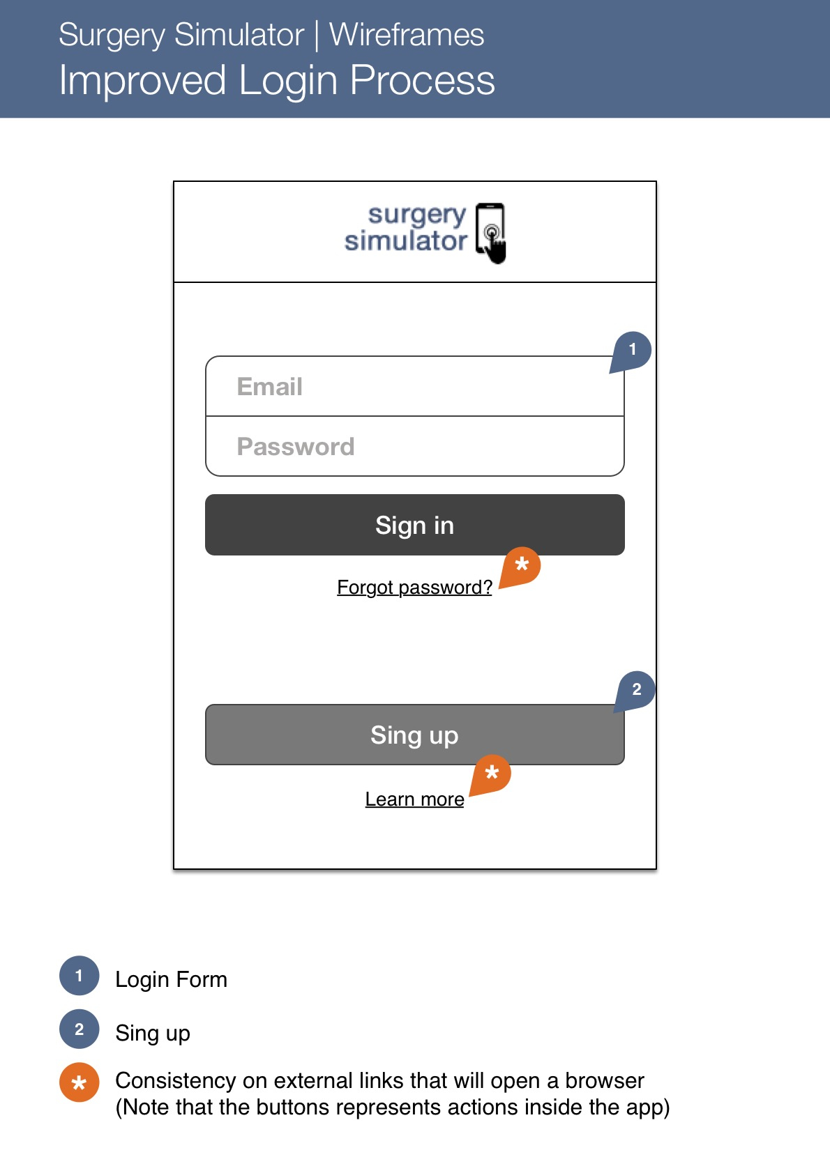 Surgery Simulator app - Wireframes 2