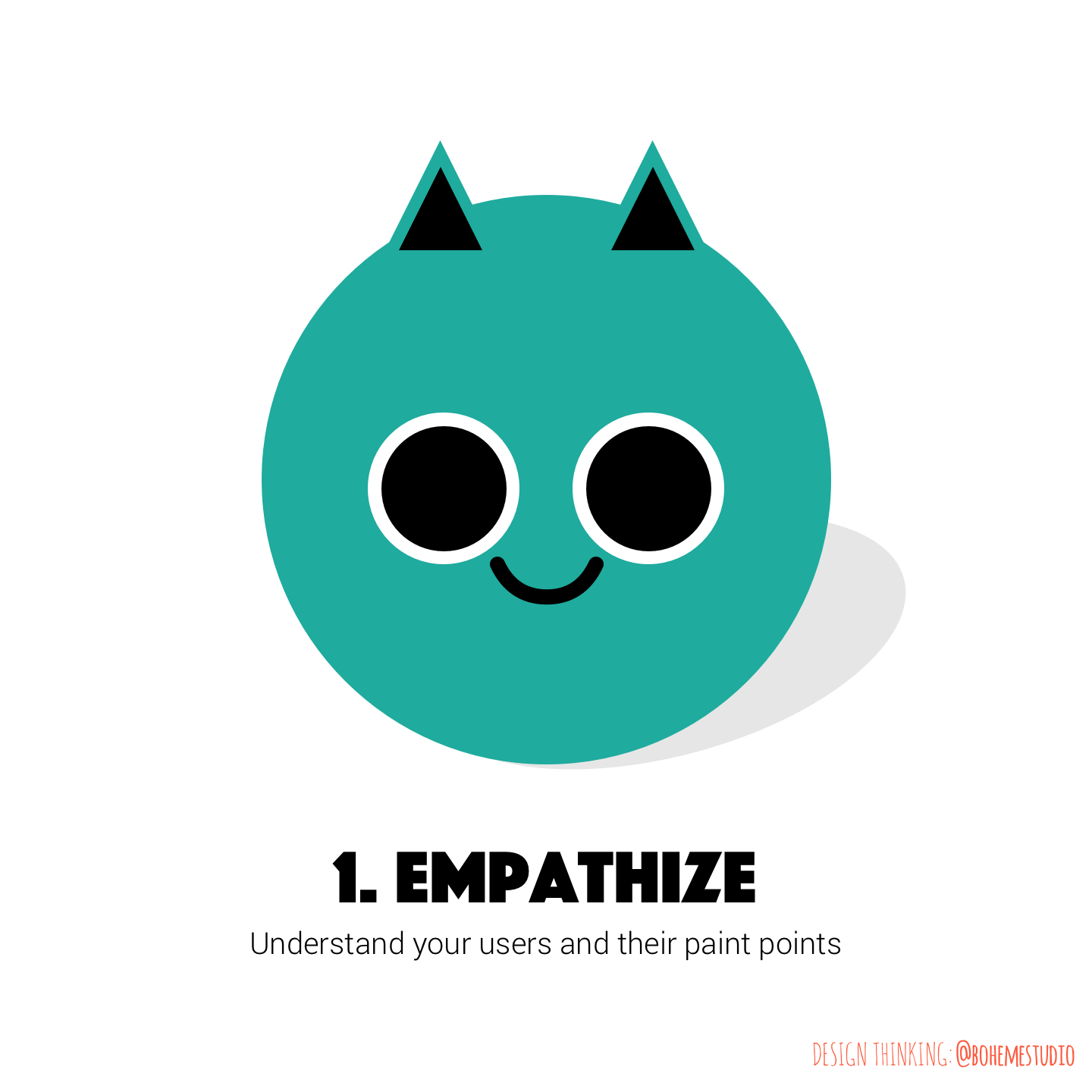 Design Thinking Monsters by bohemestudio - Monster EMPATHIZE