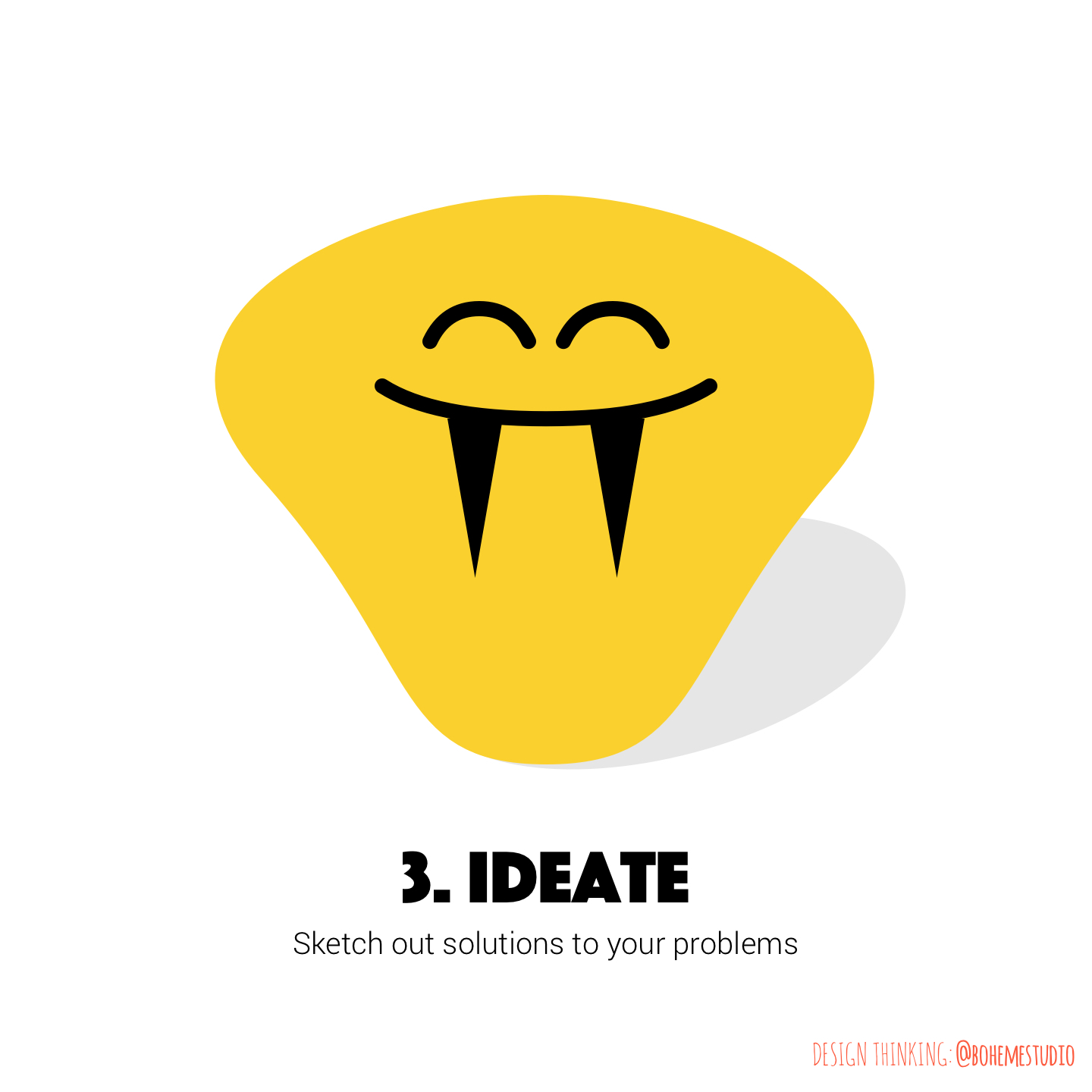Design Thinking Monsters by bohemestudio - Monster IDEATE