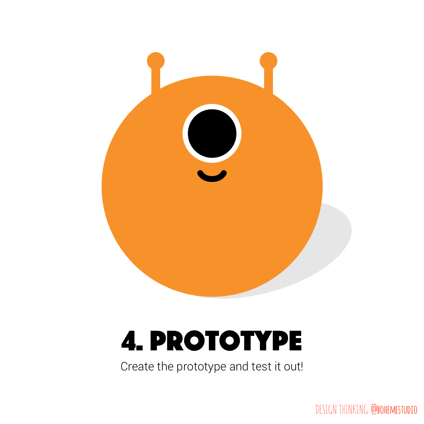 Design Thinking Monsters by bohemestudio - Monster PROTOTYPE