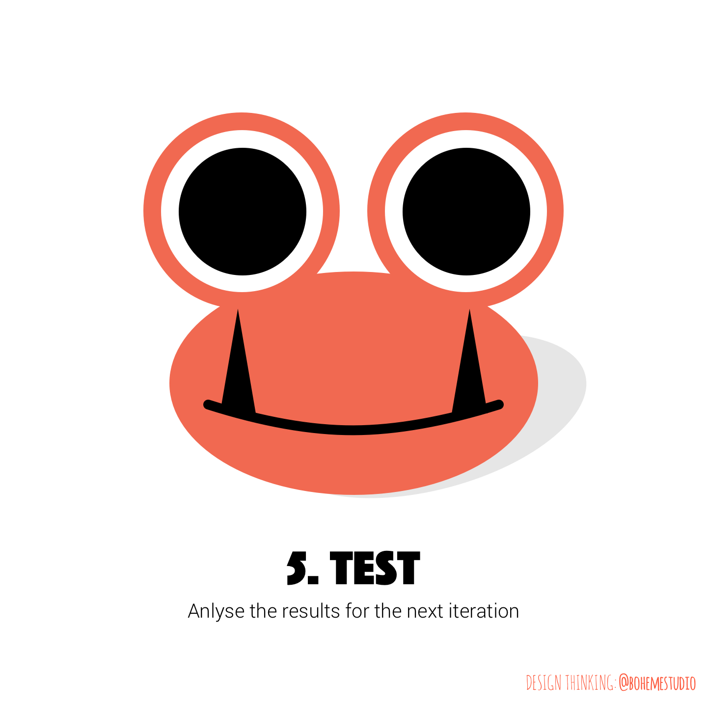 Design Thinking Monsters by bohemestudio - Monster TEST