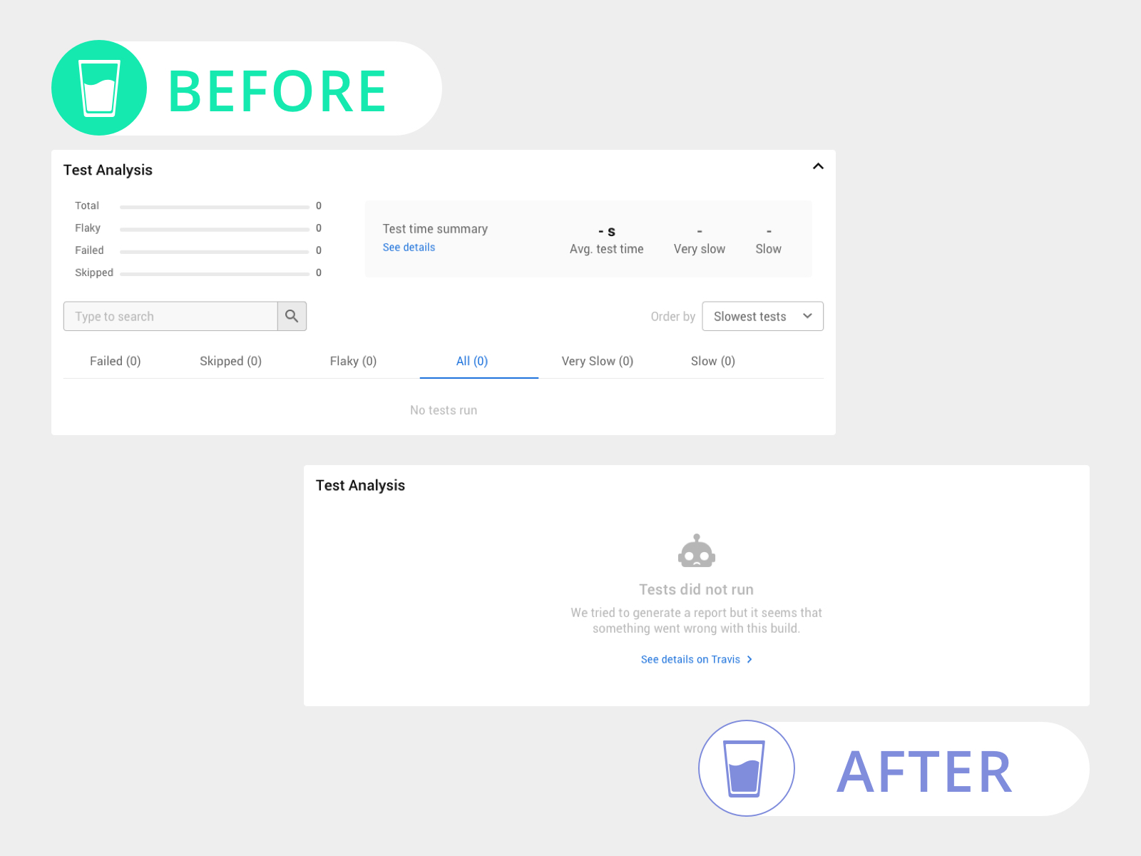 UX tips for empty states - Before and After 2
