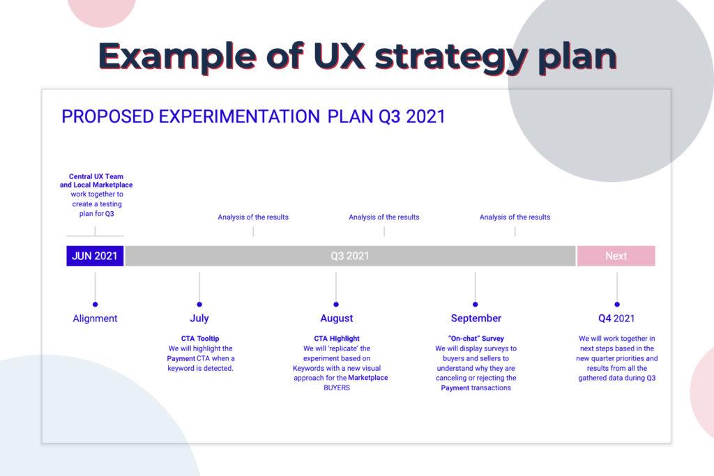 UX strategy - Quarter plan proposal
